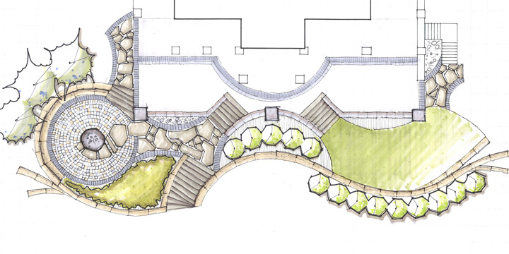 PRACTICE  Stages of a Landscape Architecture design project